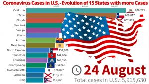 Coronavirus Cases in U.S.