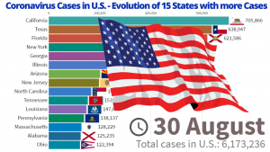 Coronavirus Cases in U.S. - Evolution of 15 States with more Cases