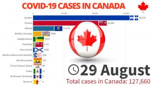 Covid-19 cases in Canada (1)