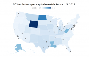 Countries with the Most CO2 Emissions + U.S. States - 1960/2016