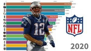 Top 15 NFL Passing Yards Career Leaderss- Year-by-Year from 1932 to 2020