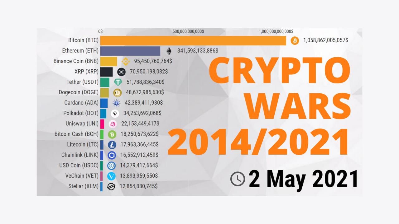 bitcoin sv coin market cap)