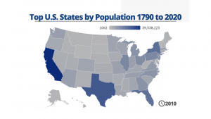 Population of each US State - (1790/2020)
