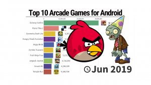 Top 10 Arcade Games for Android - 2012/2021